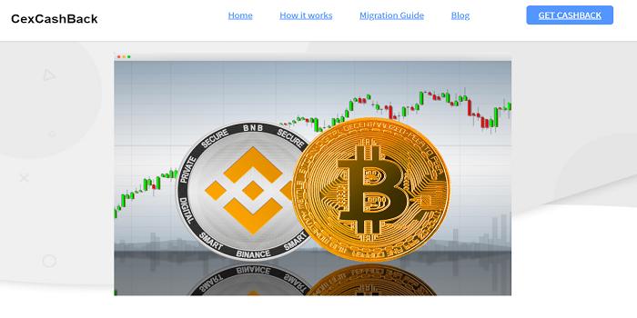 Trading Blog